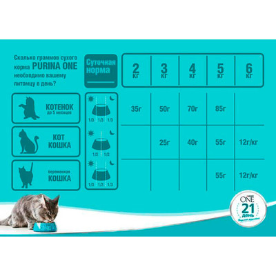 Корм для кошек Purina ONE 1,5кг для стерилизованных кошек и котов с лососем и пшеницей