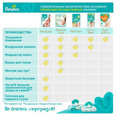 Подгузники Pampers Active Baby 60шт Junior 11-16кг джамбо 5